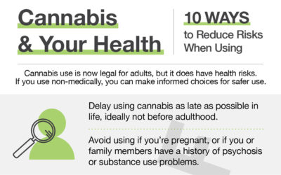 Cannabis Information for Incoming Students
